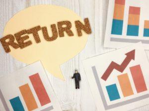 世界の株式会社が生み出しすリターンを家計・資産に取り込もう